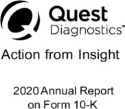 Quest Diagnostics Inc.