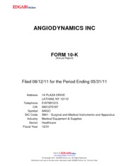 AngioDynamics Inc.